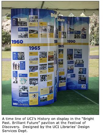 UCI Libraries Development Newsletter   Fall 15